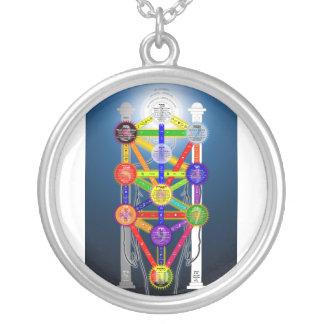 El árbol de Qabalistic del diagrama de la estructu Colgantes