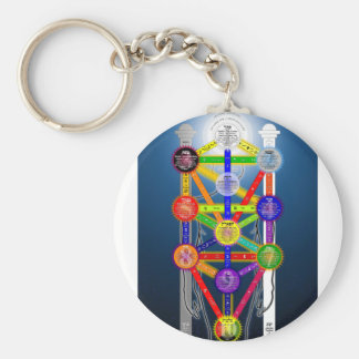 El árbol de Qabalistic del diagrama de la estructu Llavero Redondo Tipo Pin