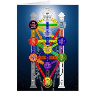 El árbol de Qabalistic del diagrama de la estructu Tarjeta De Felicitación