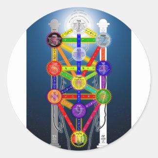 El árbol de Qabalistic del diagrama de la Pegatina Redonda