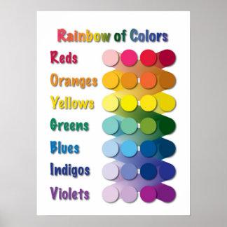 El arco iris de los niños del poster de los colore