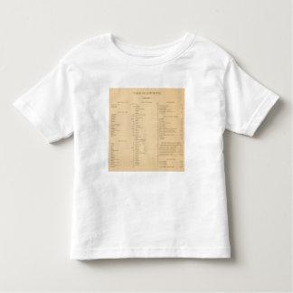 El atlas de Estuardo del estado de Maine T Shirts