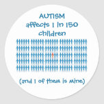 El autismo afecta a 1 en cada 150 niños etiquetas redondas