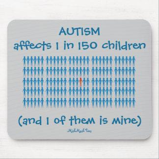 El autismo afecta a 1 en cada 150 niños tapete de ratones