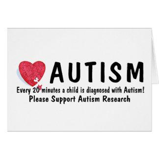 El autismo diagnosticó cada 20 minutos tarjeta de felicitación