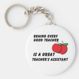 El ayudante del gran profesor llaveros personalizados