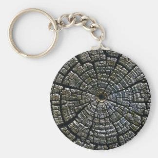 El Azteca resistido de los anillos de crecimiento  Llavero Redondo Tipo Pin