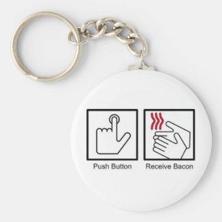 El botón, recibe el tocino - dispensador del tocin llavero redondo tipo pin