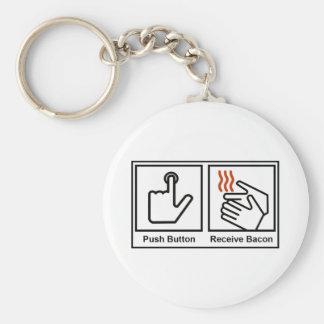 El botón, recibe el tocino llavero redondo tipo pin