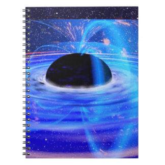 El calabozo azul de la NASA Spiral Notebooks