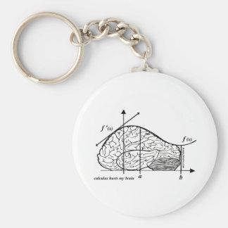 El cálculo daña mi cerebro llaveros personalizados