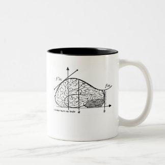 El cálculo daña mi taza del cerebro