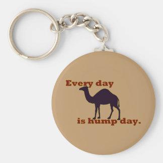 """El camello """"cada día es día de chepa """" llaveros personalizados"""