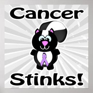 El cáncer apesta diseño de la conciencia de la mof poster