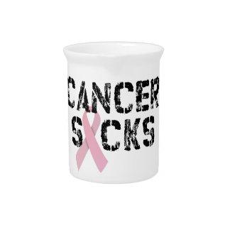 El cáncer chupa - la cinta del cáncer de pecho jarras