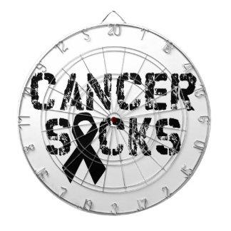 El cáncer chupa - la cinta del cáncer del melanoma