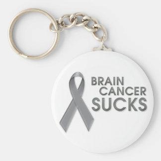 El cáncer de cerebro chupa llavero