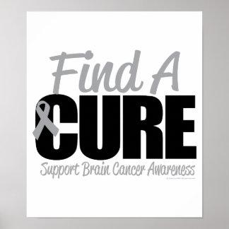 El cáncer de cerebro encuentra una curación posters