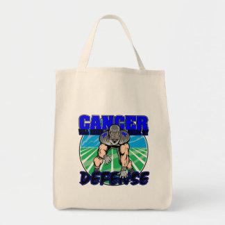 El cáncer de colon nunca romperá mi defensa bolsa