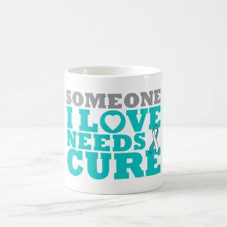 El cáncer de cuello del útero alguien amor de I ne Tazas De Café