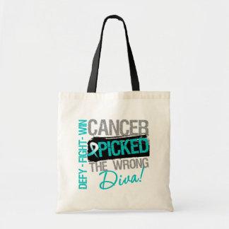 El cáncer de cuello del útero escogió a la diva in bolsas