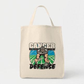 El cáncer de hueso nunca romperá mi defensa bolsa