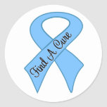 El cáncer de próstata encuentra una curación etiqueta redonda