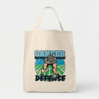 El cáncer de próstata nunca romperá mi defensa bolsas