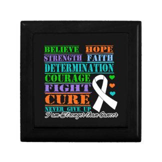 El cáncer de pulmón cree la determinación de la fu caja de joyas