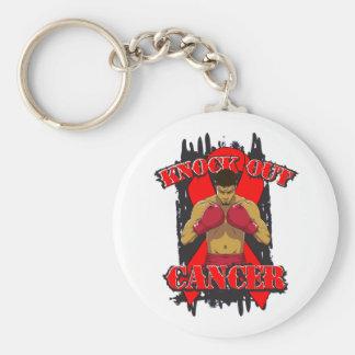 El cáncer de sangre elimina al cáncer llavero redondo tipo pin