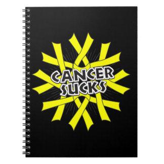 El cáncer del sarcoma chupa libretas espirales