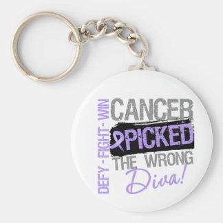 El cáncer escogió a la diva incorrecta llavero redondo tipo pin