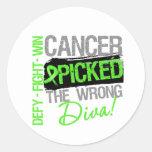 El cáncer escogió el linfoma incorrecto de pegatina redonda