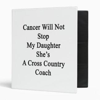 El cáncer no parará a mi hija que ella es un Cou