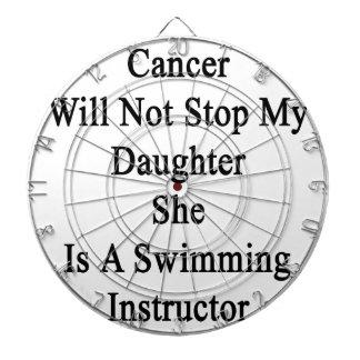 El cáncer no parará a mi hija que ella es una tablero de dardos