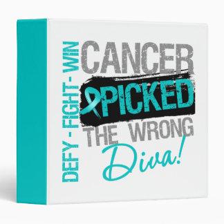 El cáncer ovárico escogió la carpeta incorrecta de