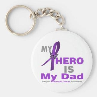 El cáncer pancreático mi héroe es mi papá llavero redondo tipo pin