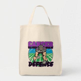 El cáncer pancreático nunca romperá mi defensa bolsas
