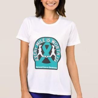 El cáncer peritoneal cada milla la vale camiseta
