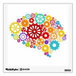 El cerebro adapta la etiqueta de la pared