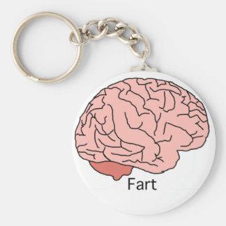 El cerebro Fart Llavero Redondo Tipo Pin