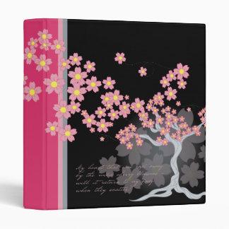 El cerezo florece carpeta