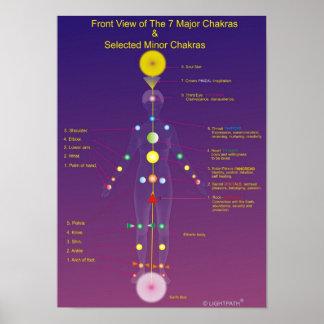 El Chakras principal y de menor importancia Póster