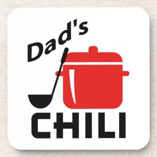 El chile del papá posavasos