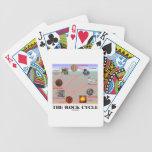 El ciclo de la roca (geología de la geología) baraja cartas de poker