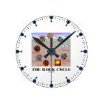 El ciclo de la roca (geología de la geología) relojes