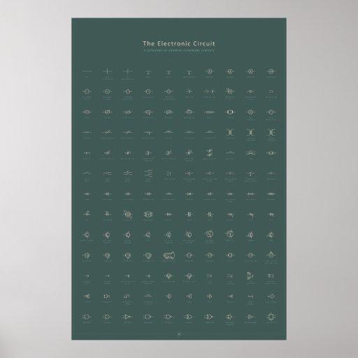 El circuito electrónico poster