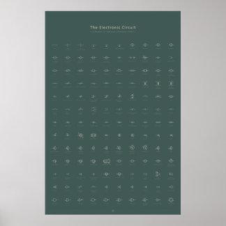 El circuito electrónico póster
