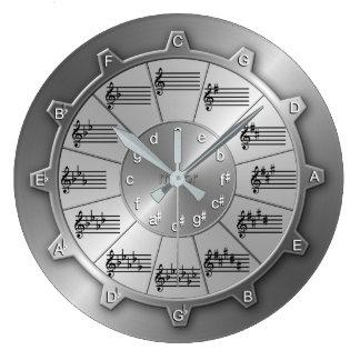 El círculo esencial del músico del engranaje de reloj redondo grande