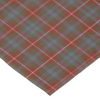 El clan Fraser de Lovat resistió al tartán Mantel De Tela